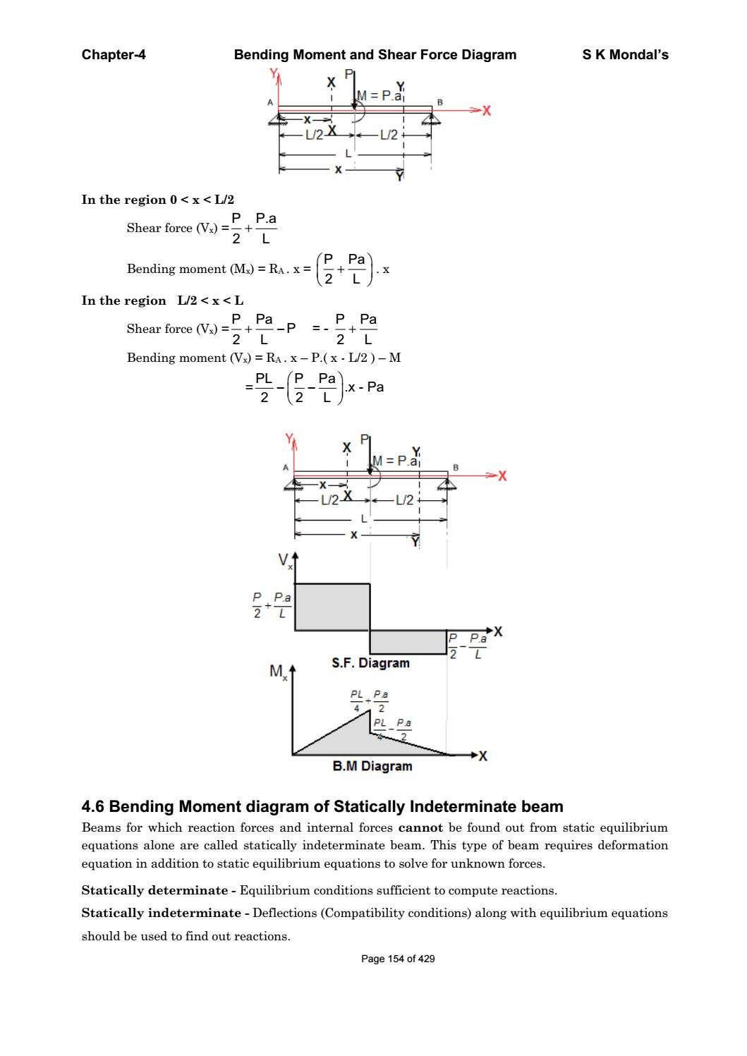 Strength Of Materials By S K Mondal Pdf Sdharmaraj Issuu Shear Force And Bending Moment Calculation Diagrams