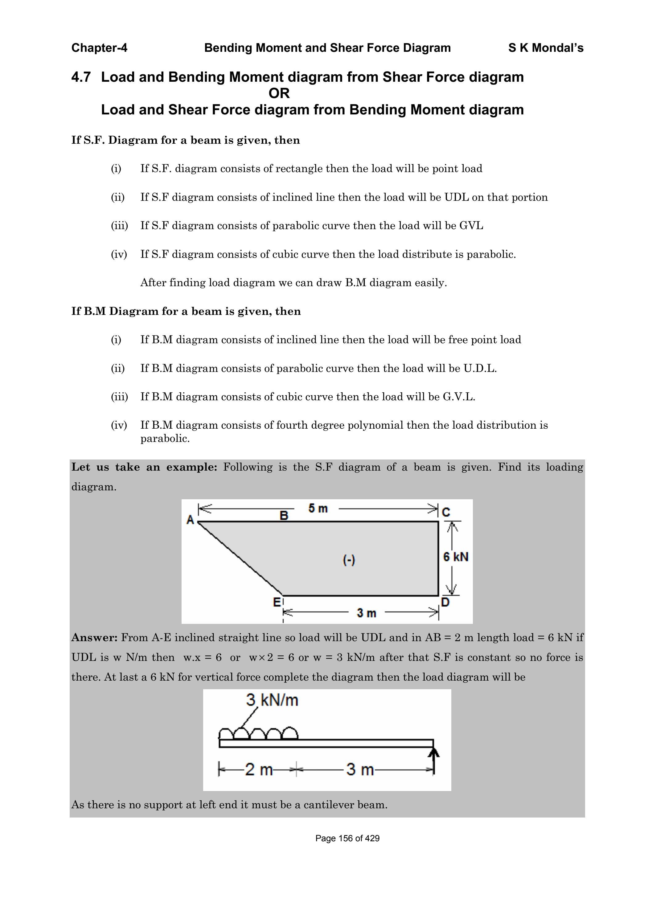 Strength Of Materials By S K Mondal Pdf Sdharmaraj Issuu Shear Bending Moment Diagrams