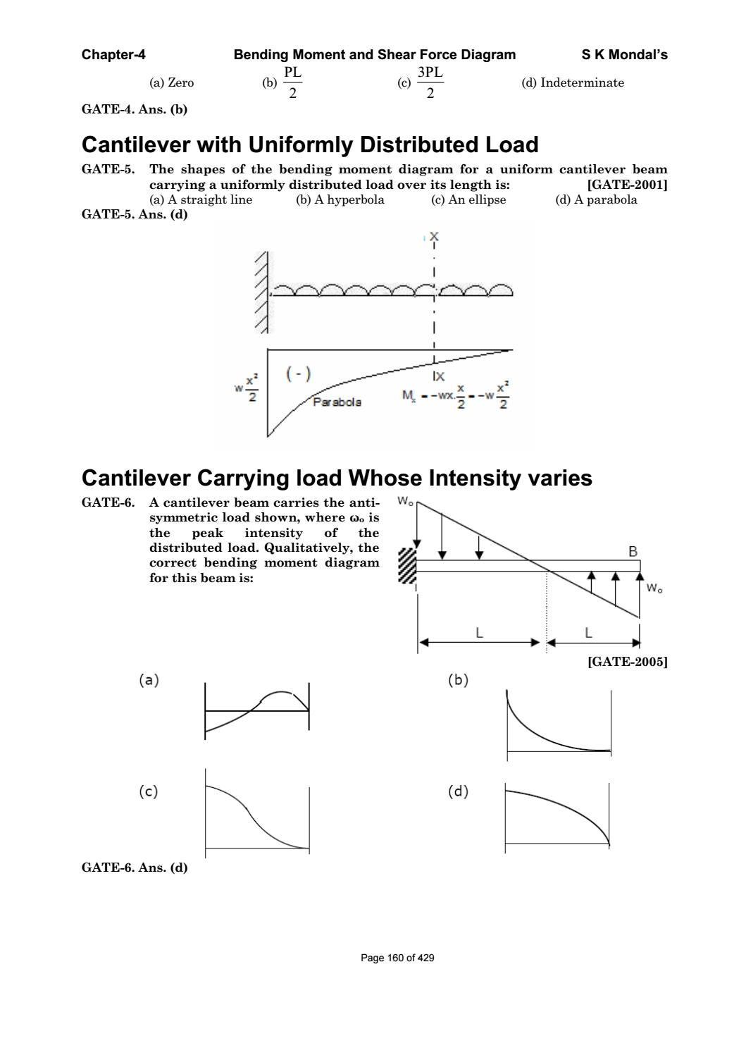 Moment Diagram Cantilever Gate Shear Force For Beam Strength Of Materials Mondal Dharmaraj Issuu 1059x1497