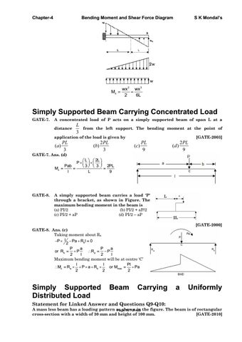 Strength of materials by s k mondal pdf by sdharmaraj issuu page 161 chapter 4 bending moment and shear force diagram ccuart Choice Image