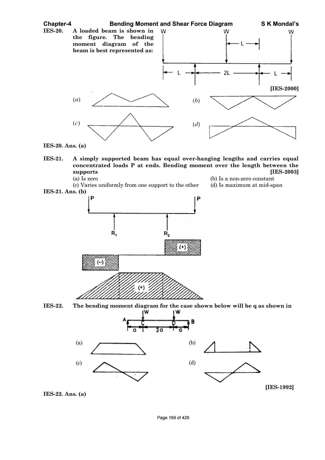 Strength Of Materials By S K Mondal Pdf Sdharmaraj Issuu Two Concentrated Loads Draw The Shear And Bending Moment Diagrams