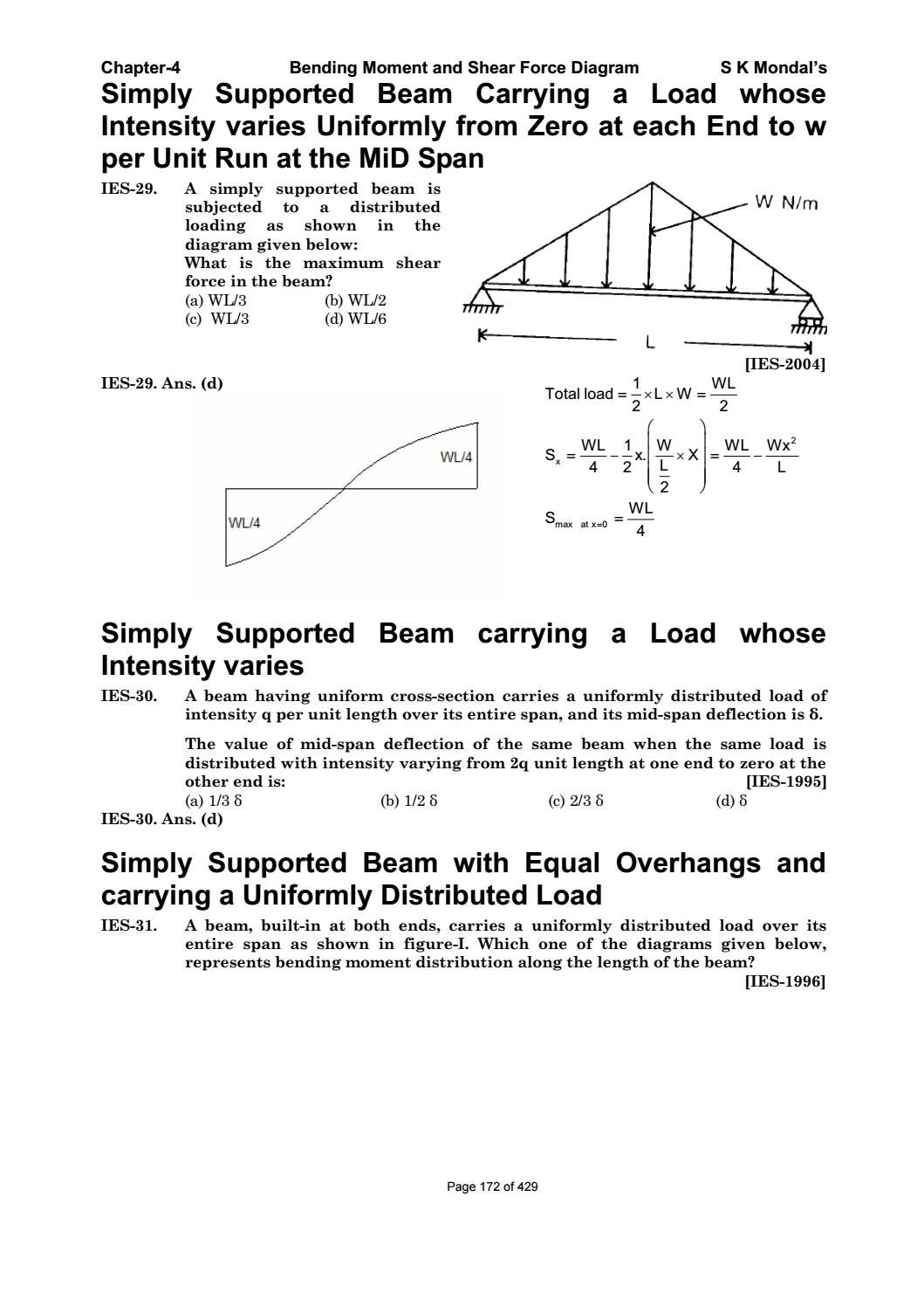Strength Of Materials By S K Mondal Pdf Sdharmaraj Issuu Shear Force And Bending Moment Diagrams For Different Beams