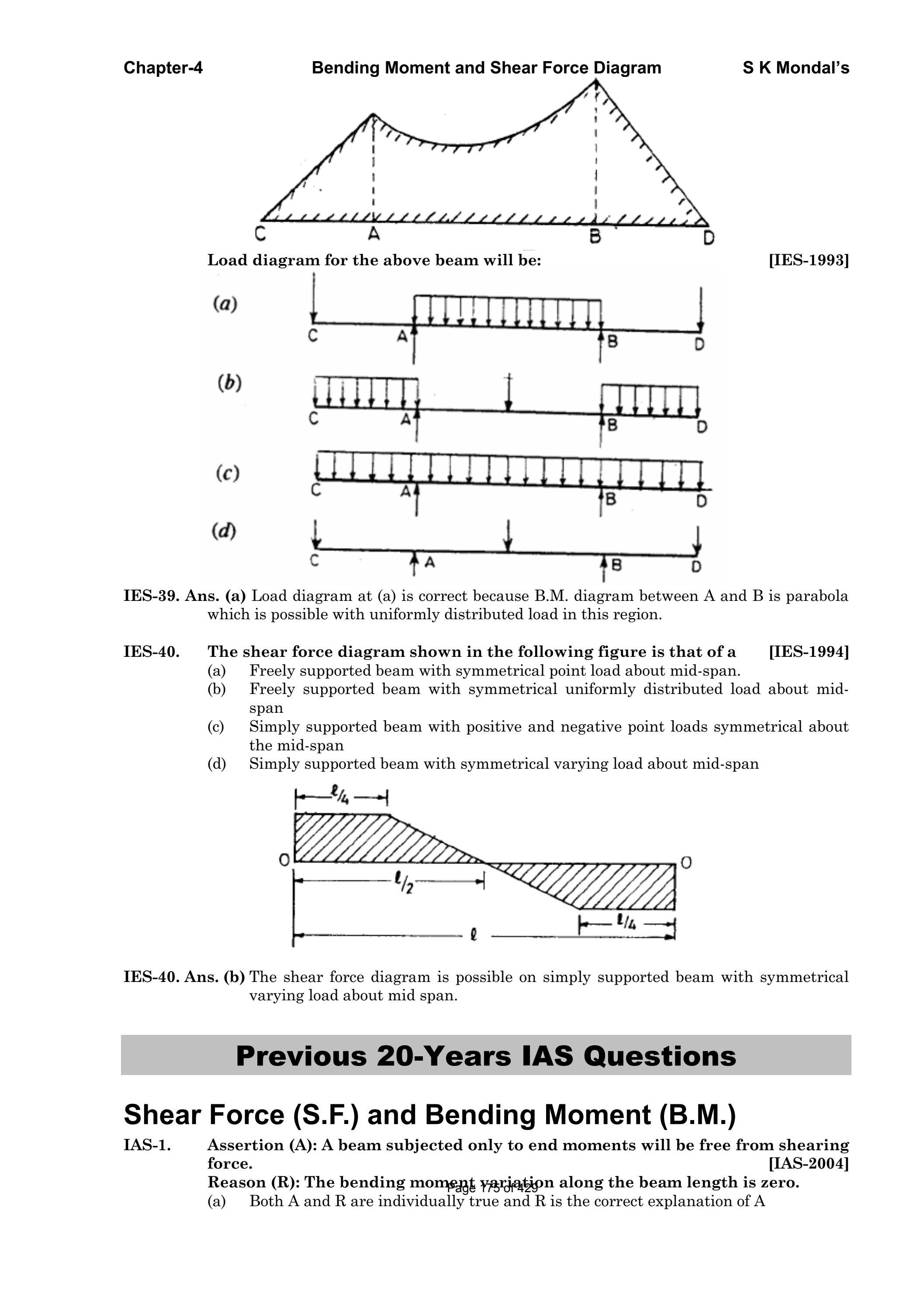 Strength Of Materials By S K Mondal Pdf Sdharmaraj Issuu Shear And Bending Diagrams