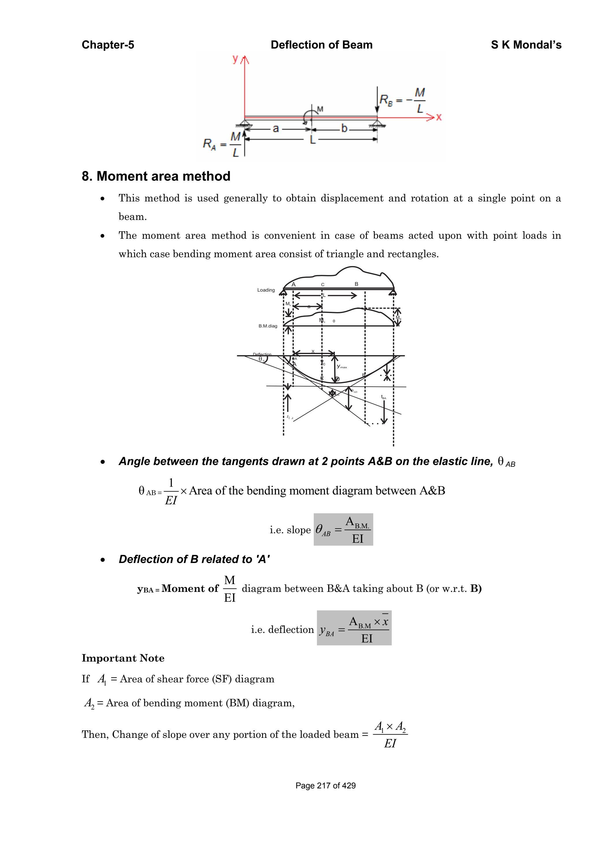 Strength Of Materials By S K Mondal Pdf Sdharmaraj Issuu Beam Moment Diagram