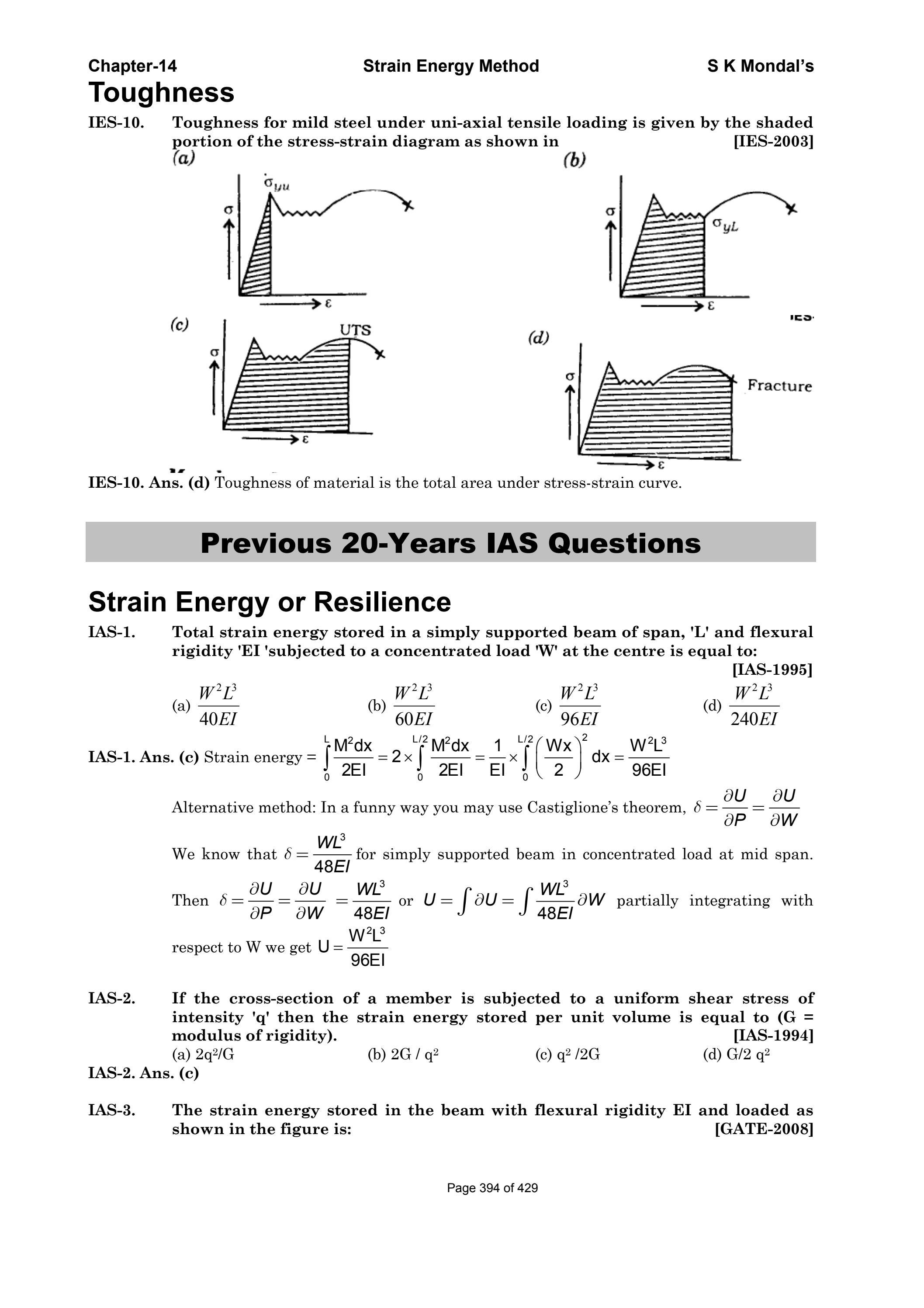 Strength Of Materials By S K Mondal Pdf Sdharmaraj Issuu Stress Vs Strain Diagram