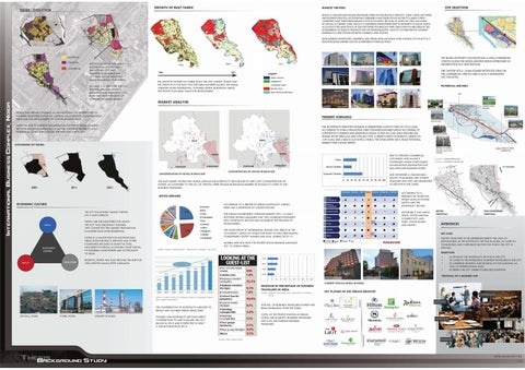 Architecture thesis international center for business sector