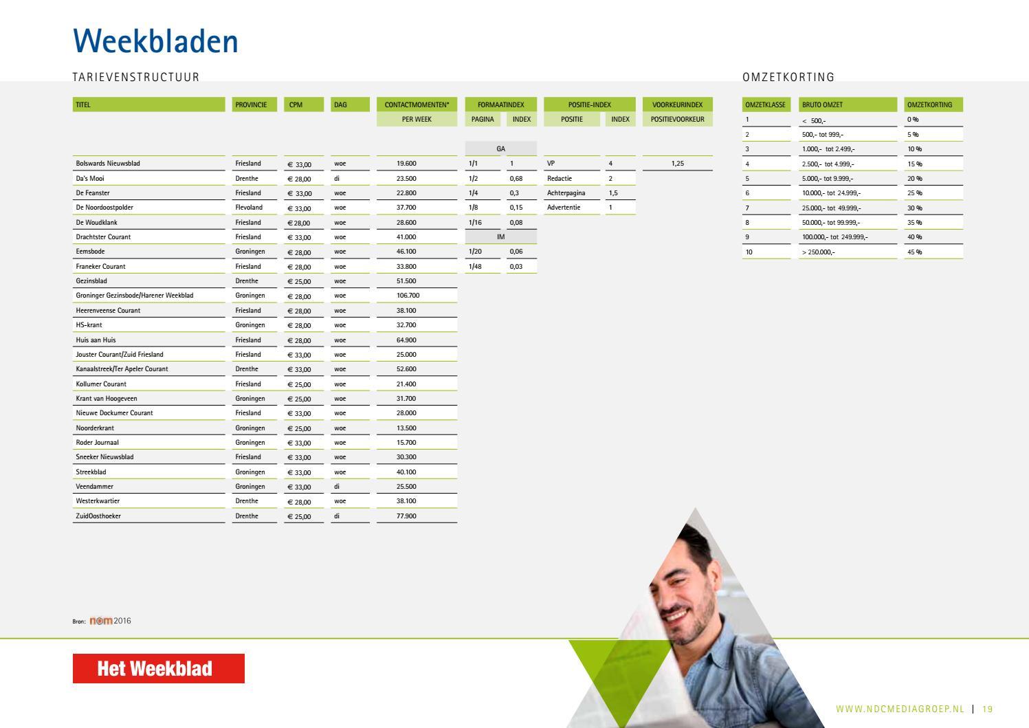 ndc weekbladen tarievenstructuur 2016 by ndc mediagroep