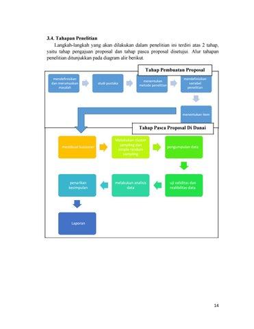 Album kti pelatihan karya tulis ilmiah 2016 by hmpl its issuu tahapan penelitian langkah langkah yang akan dilakukan dalam penelitian ini terdiri atas 2 tahap yaitu tahap pengajuan proposal dan tahap pasca proposal ccuart Image collections
