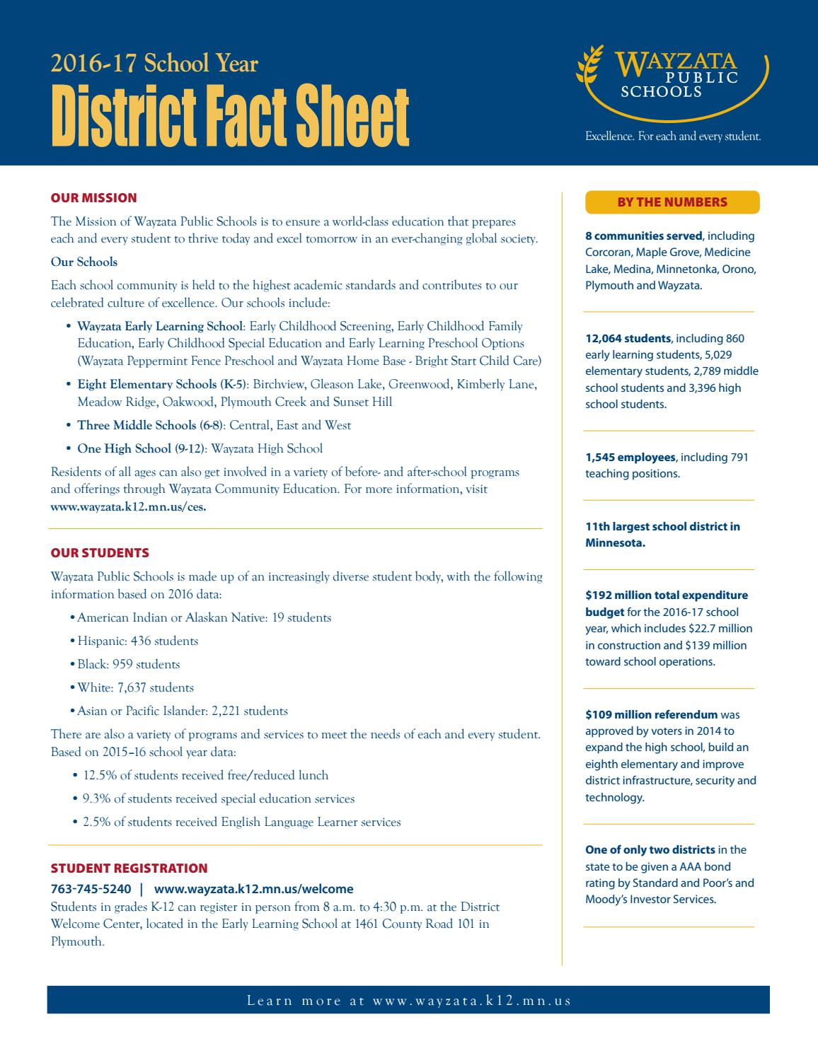 welcome and overview district facts and history district fact sheet 3 months ago wayzatapublicschools