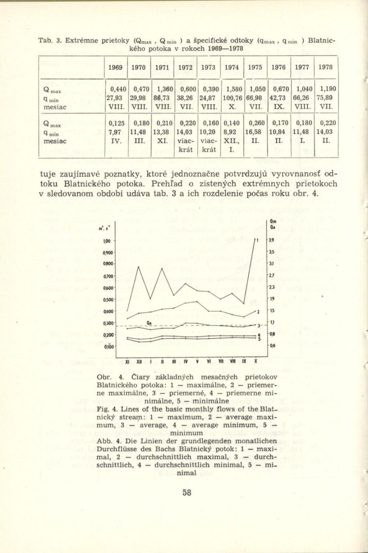 35068f8c858a Slovenskykras 1983 by Slovenská Speleologická Spoločnosť - issuu