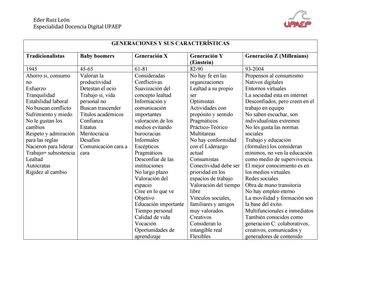 concepto y características de ocio