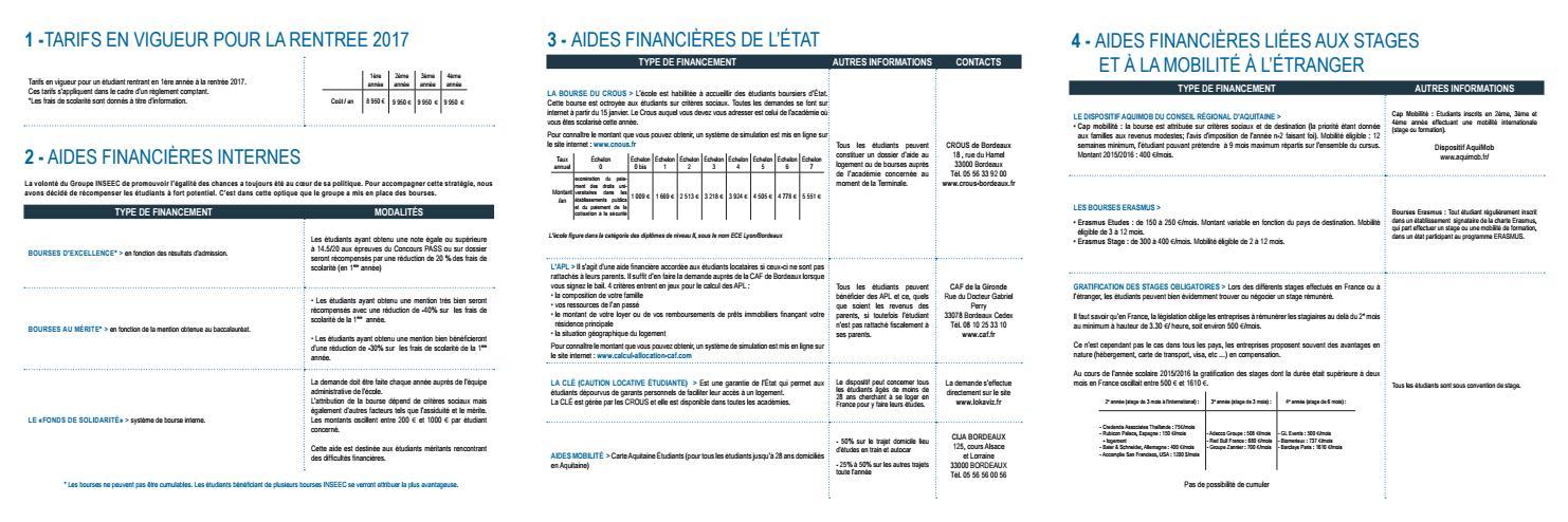 Aides Au Financement Bba Inseec Bordeaux By O Et D Issuu