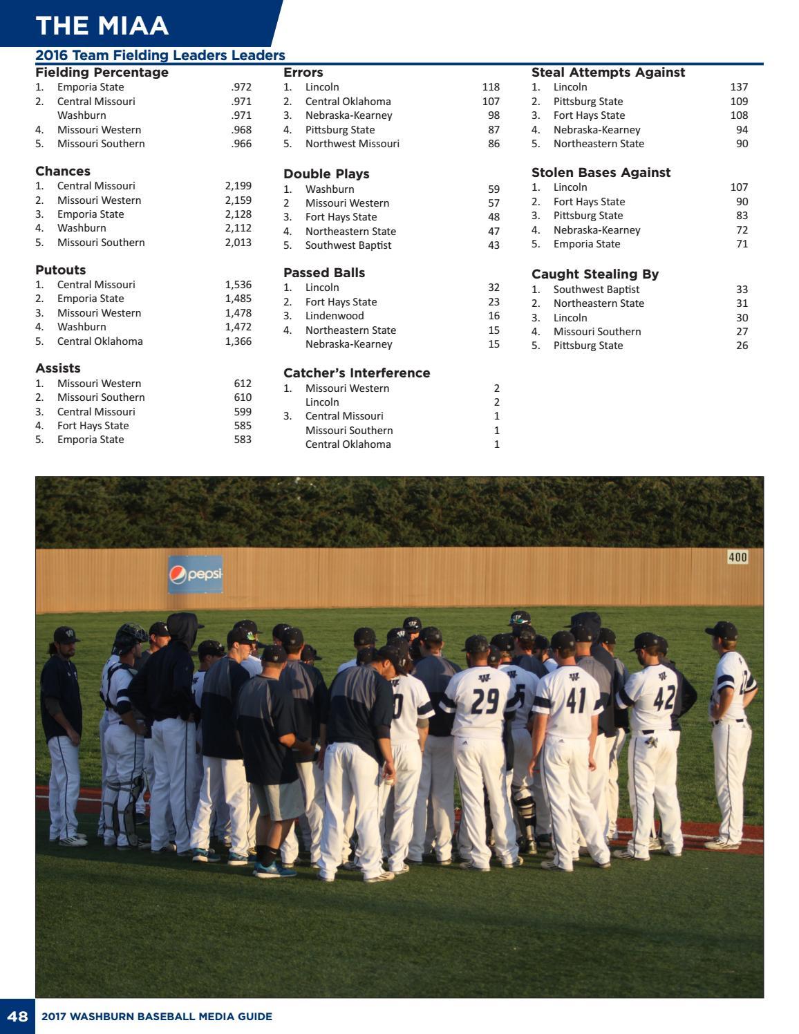 2017 Washburn Ichabod Baseball Media Guide by Washburn