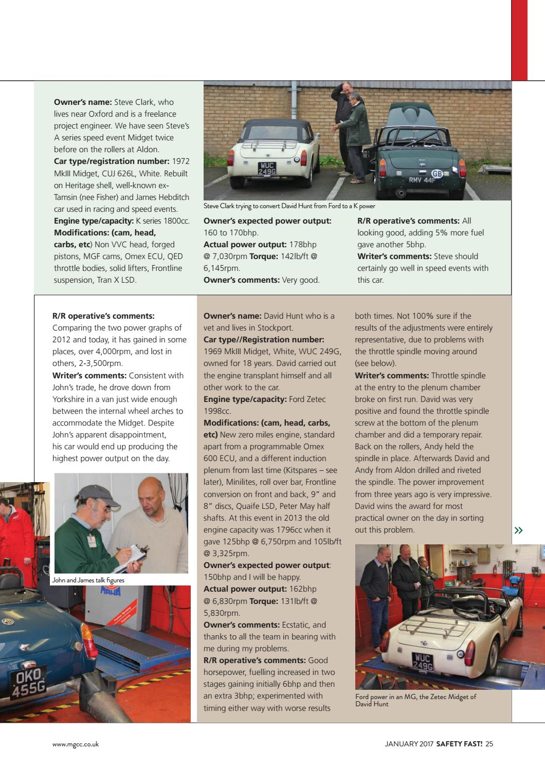 Safety Fast! January 2017 by MG Car Club - issuu