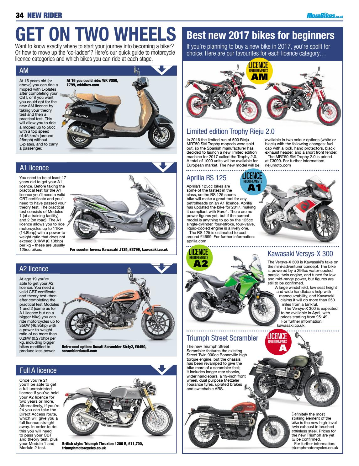 Motor Cycle Monthly - February 2017 by Mortons Media Group