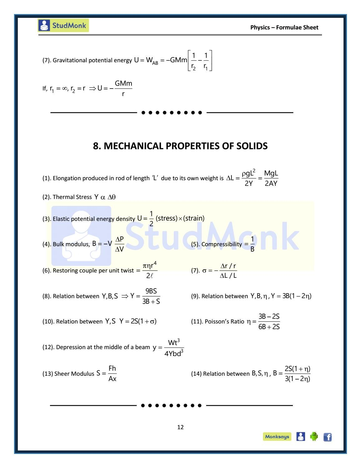 Download Physics Formulas Pdf For Neet 2017 By Studmonk Issuu
