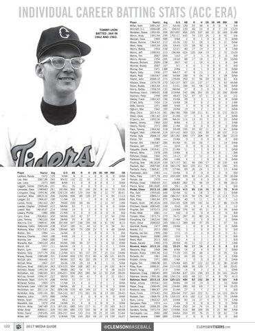 00c7ef3e376 2017 Clemson Baseball Media Guide by Clemson Tigers - issuu