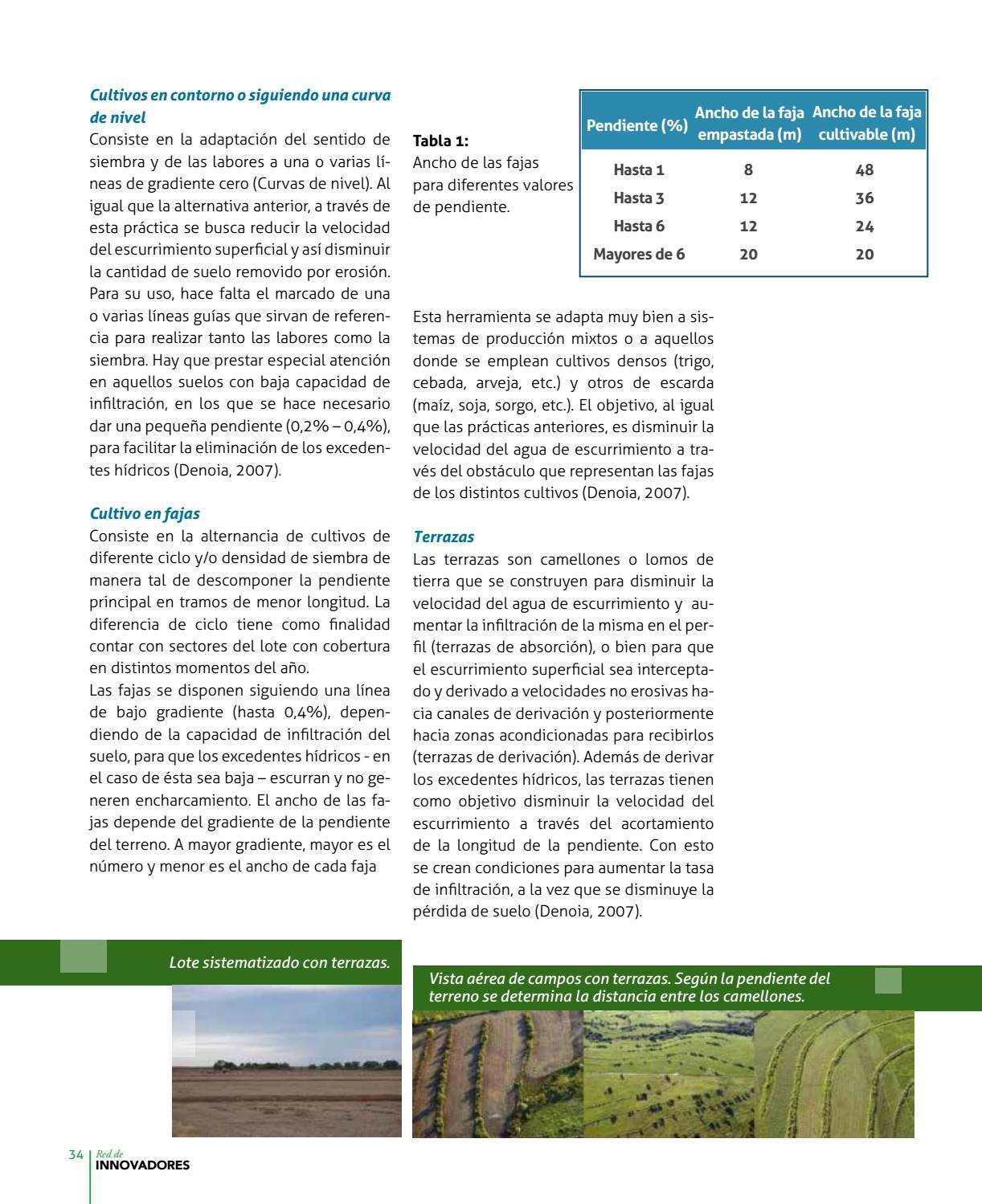 Revista Red De Innovadores Nº 140 By Aapresid Aapresid Issuu