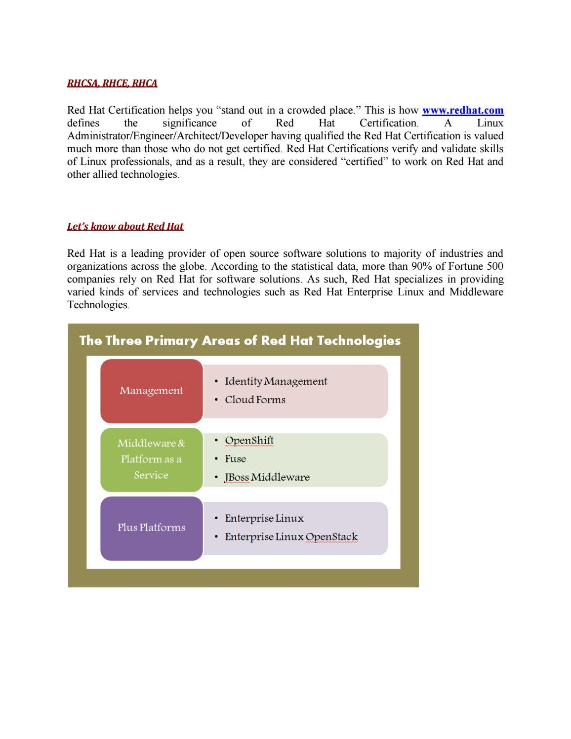 Red Hat Certifications Comprehensive And Competent By Rahulmehera
