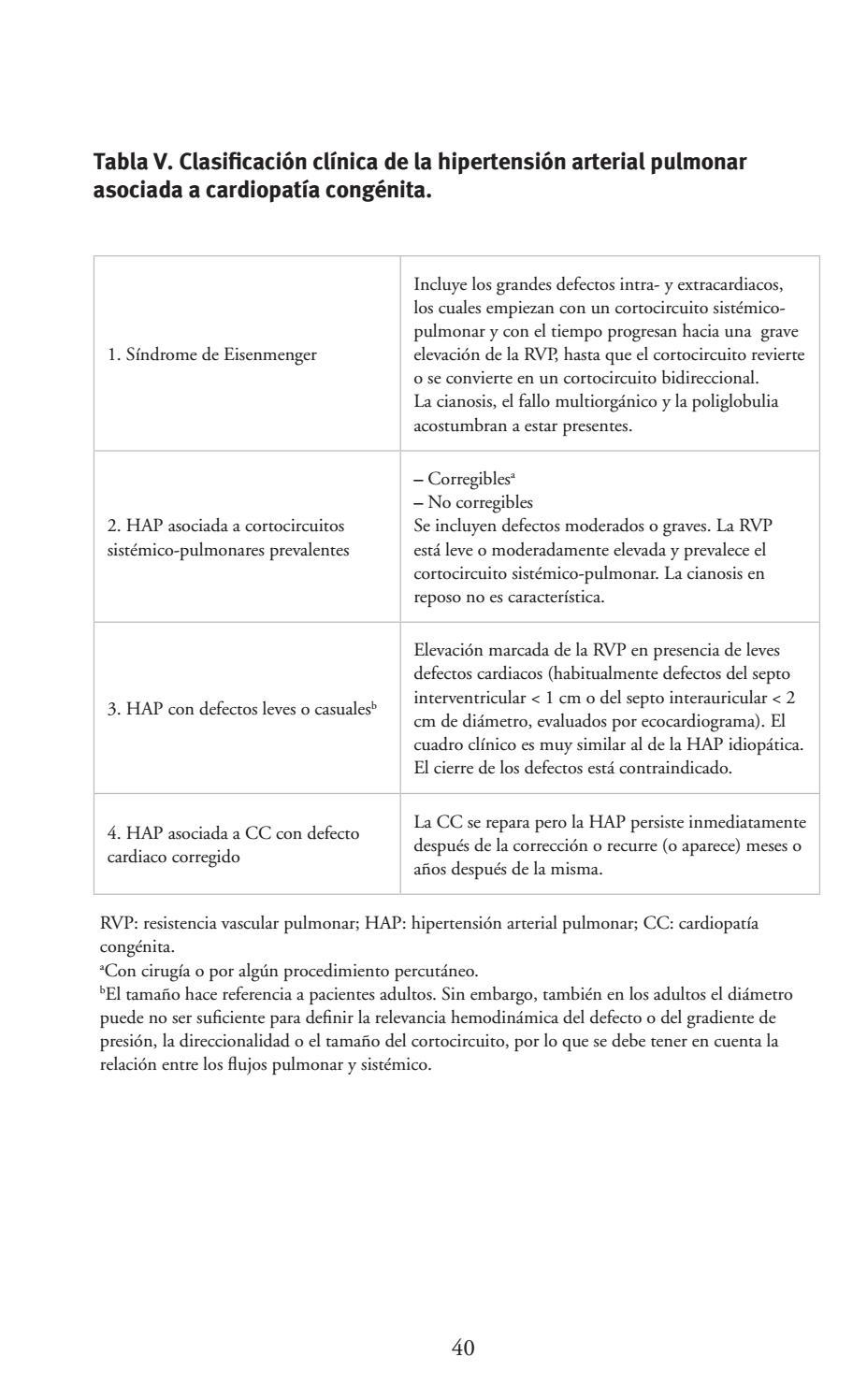 Hipertensión arterial pulmonar en adultos con cardiopatía congénita