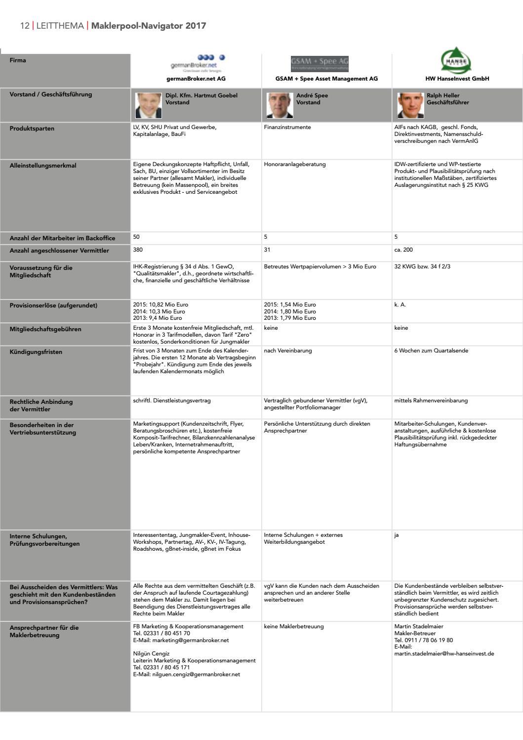 Finanzwelt Ausgabe 012017 By Finanzwelt Issuu