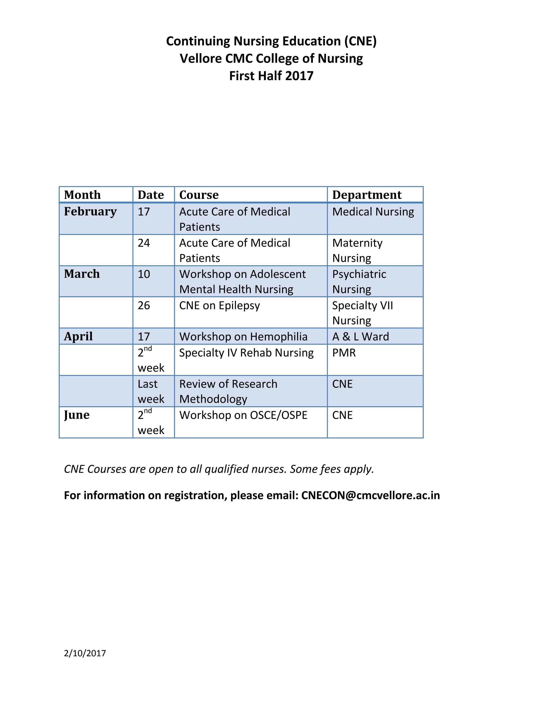 con-cne-courses-2017 by Vellore CMC Foundation - issuu
