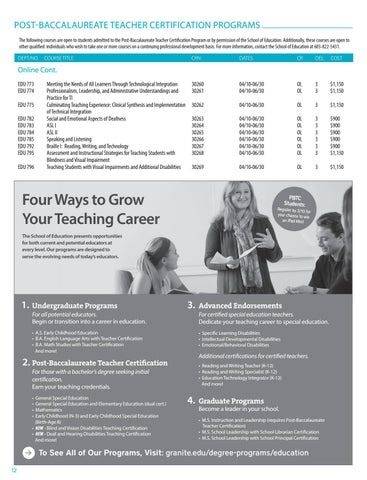 Spring Course Schedule 2017 by Granite State College - issuu