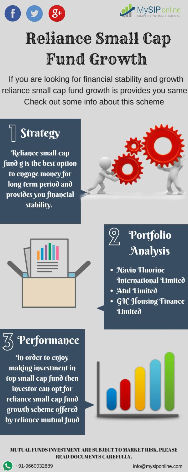 marke survey on relience mutual fund