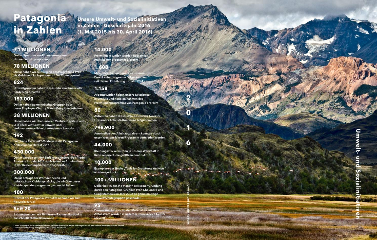 Patagonia Umwelt Und Sozialinitiativen 2016 By Patagonia The