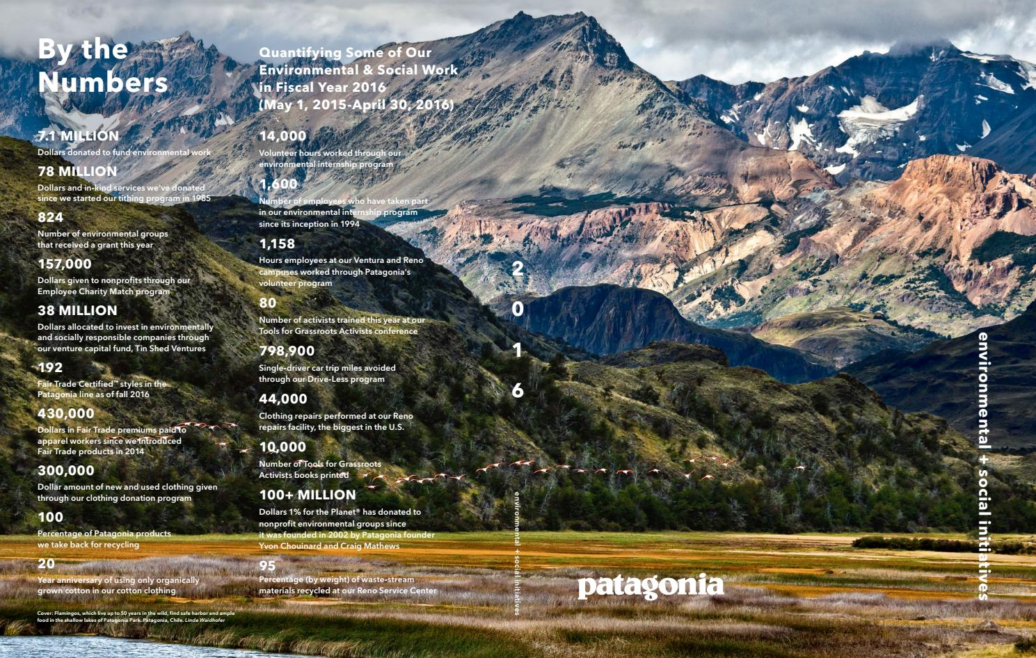 the latest 8adf0 68e3e Patagonia Europe Environmental & Social Initiatives 2016 by ...