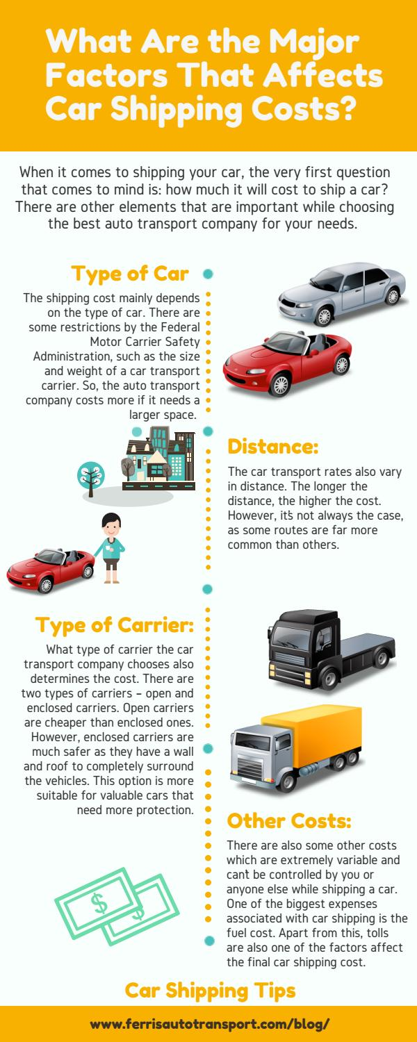 Auto Transport Rates >> What Are The Factors That Can Affect Your Car Shipping Cost