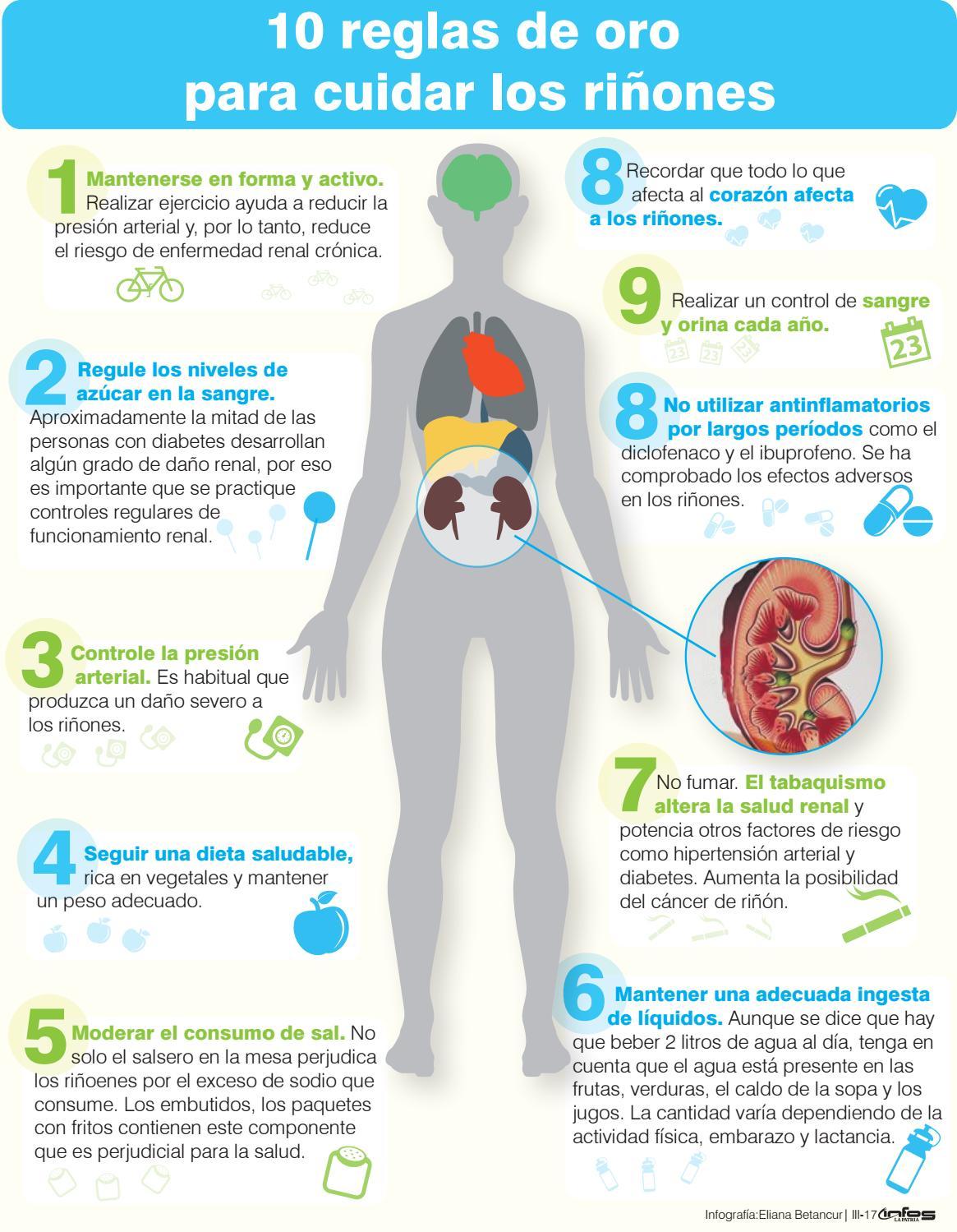 ¿Cómo afecta la enfermedad renal crónica a la presión arterial?