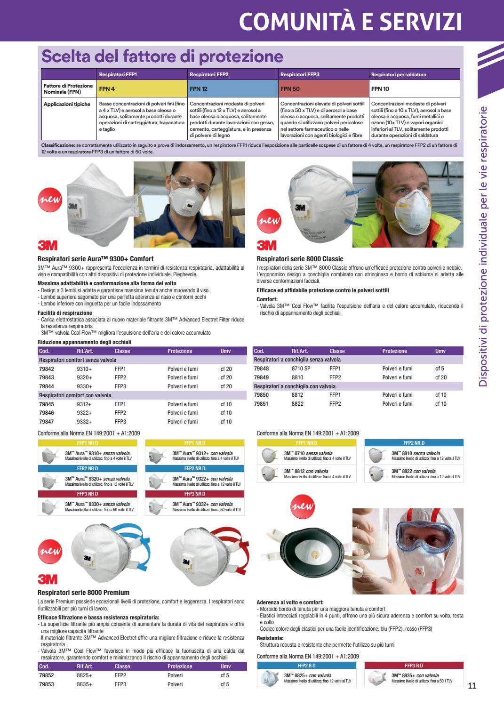3m respiratore serie 8000