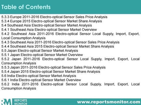 Electro-optical Sensor Global Market Outlook by Daniel Martinez - issuu
