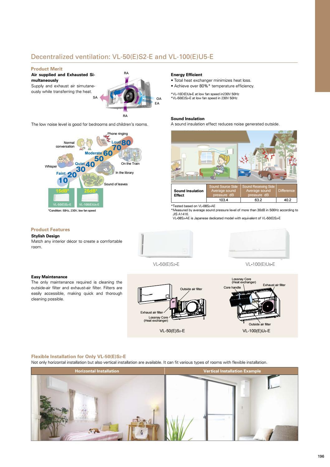 MITSUBISHI ELECTRIC - Generalni katalog 2017, v angleškem jeziku by