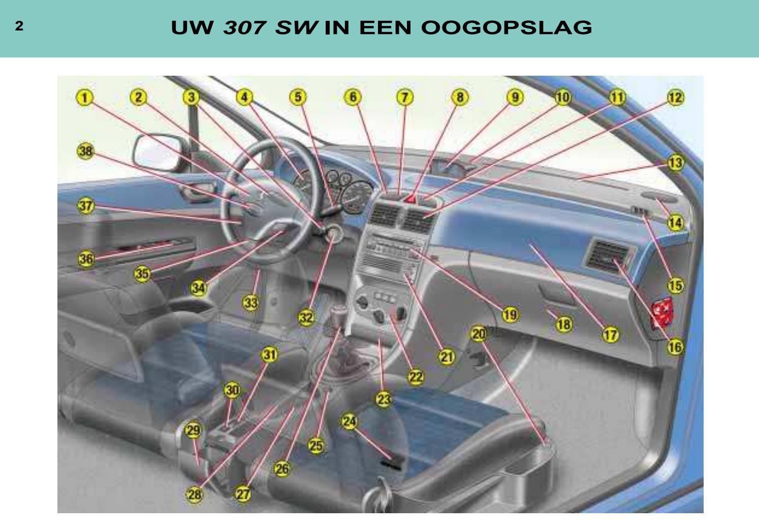 Hoe doe je haak twee ampère in uw auto