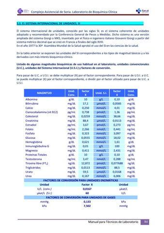 conversion mg/dl a mmol/l