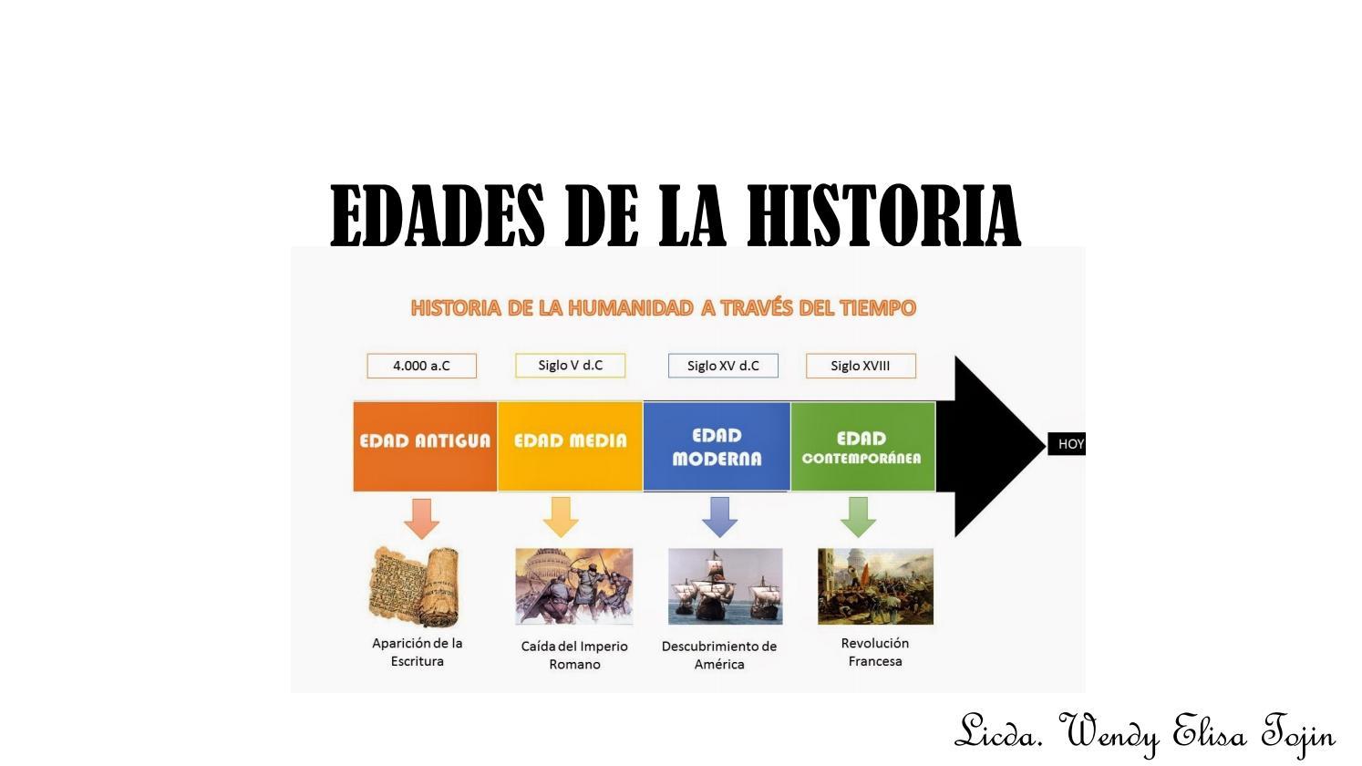 Edades De La Historia By Wendy Tojin Issuu