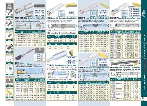DIN327 HSS end milling cutter Ø 3.5mm