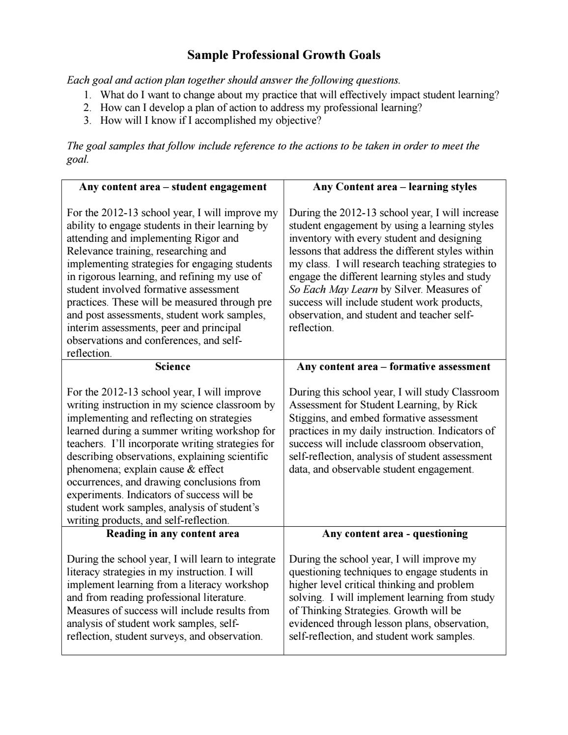 Student Teachers in School Practice: An Analysis of Learning Opportunities