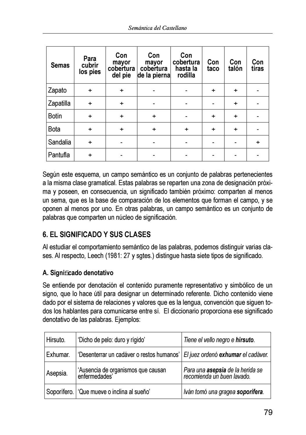 Castellano Issuu Prolex Semántica Del Unmsm By O0kZPX8wnN