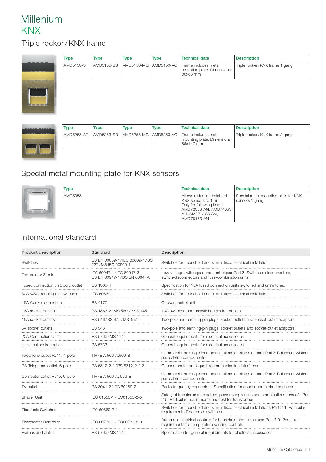 ABB Millenium Series Catalogue by SENTOR ELECTRICAL - issuu
