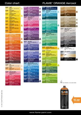 Flame orange ultra acrylic paint 400ml color chart by Thirdrail de