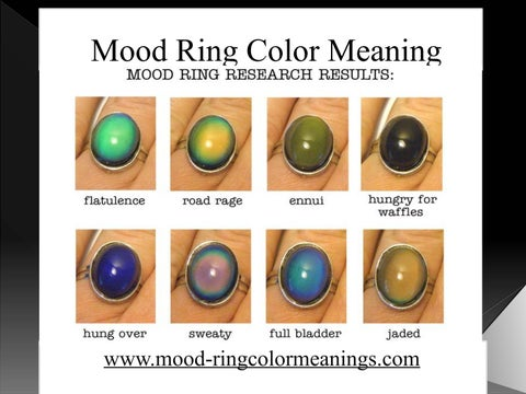 Page 1. Mood Ring Color Meaning
