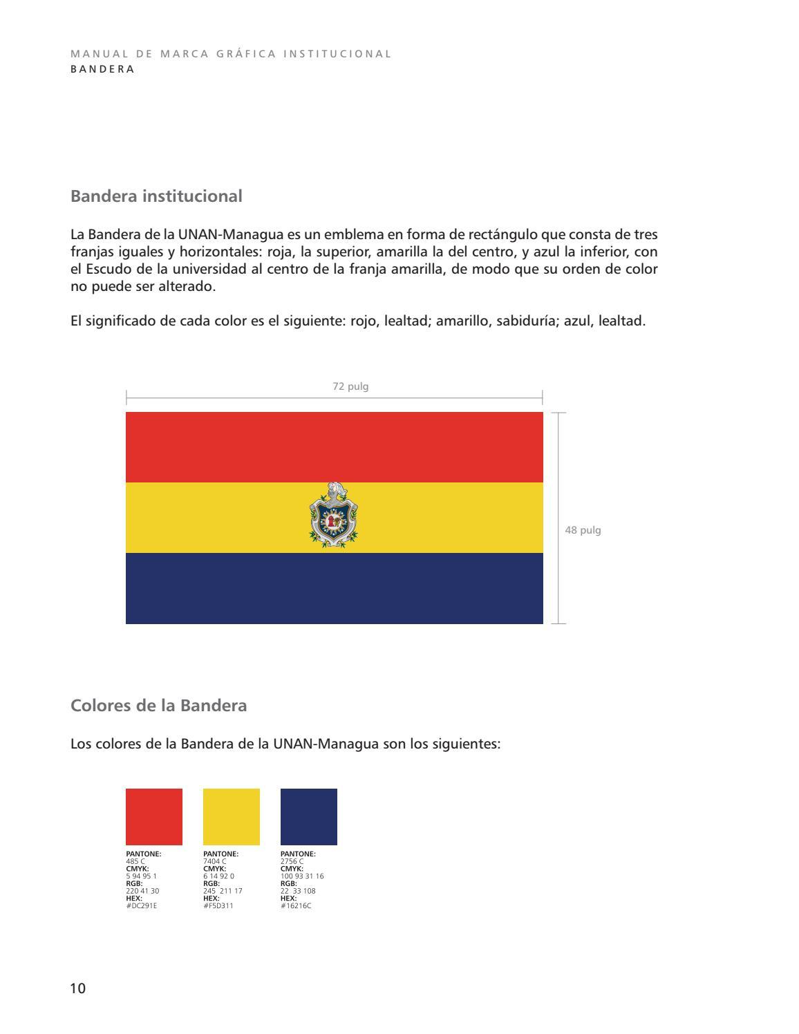 significado de colores de la bandera de nicaragua