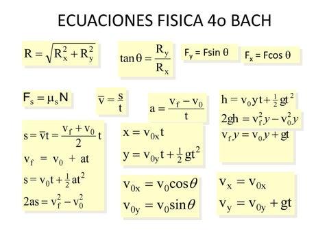 Ecuaciones fisica parcial i by Andrea Elizabeth Hernández