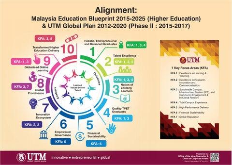 Malaysia education blueprint by universiti teknologi malaysia issuu all pages published on may 7 2017 malaysia education blueprint malvernweather Images