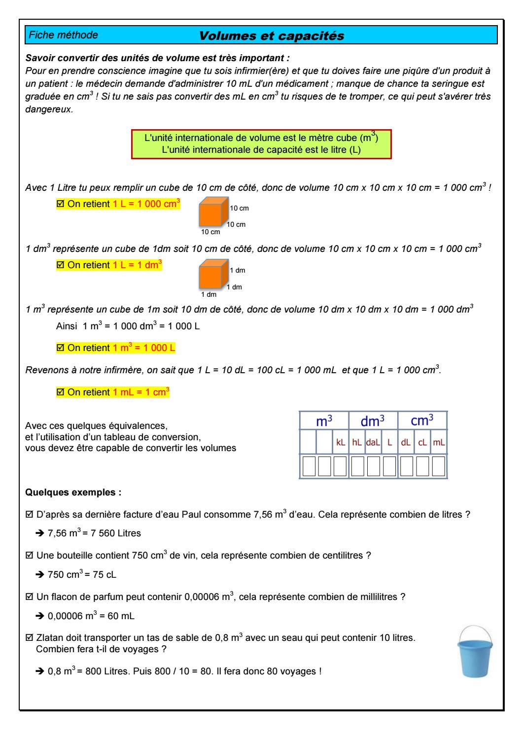 1 B Tableau De Conversion De Volume By Rouen Physique Issuu