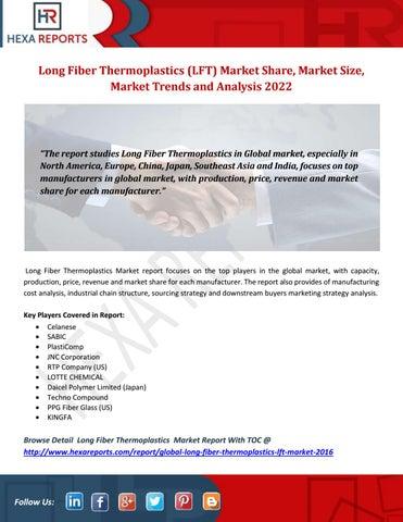 Long fiber thermoplastics (lft) market share, market size
