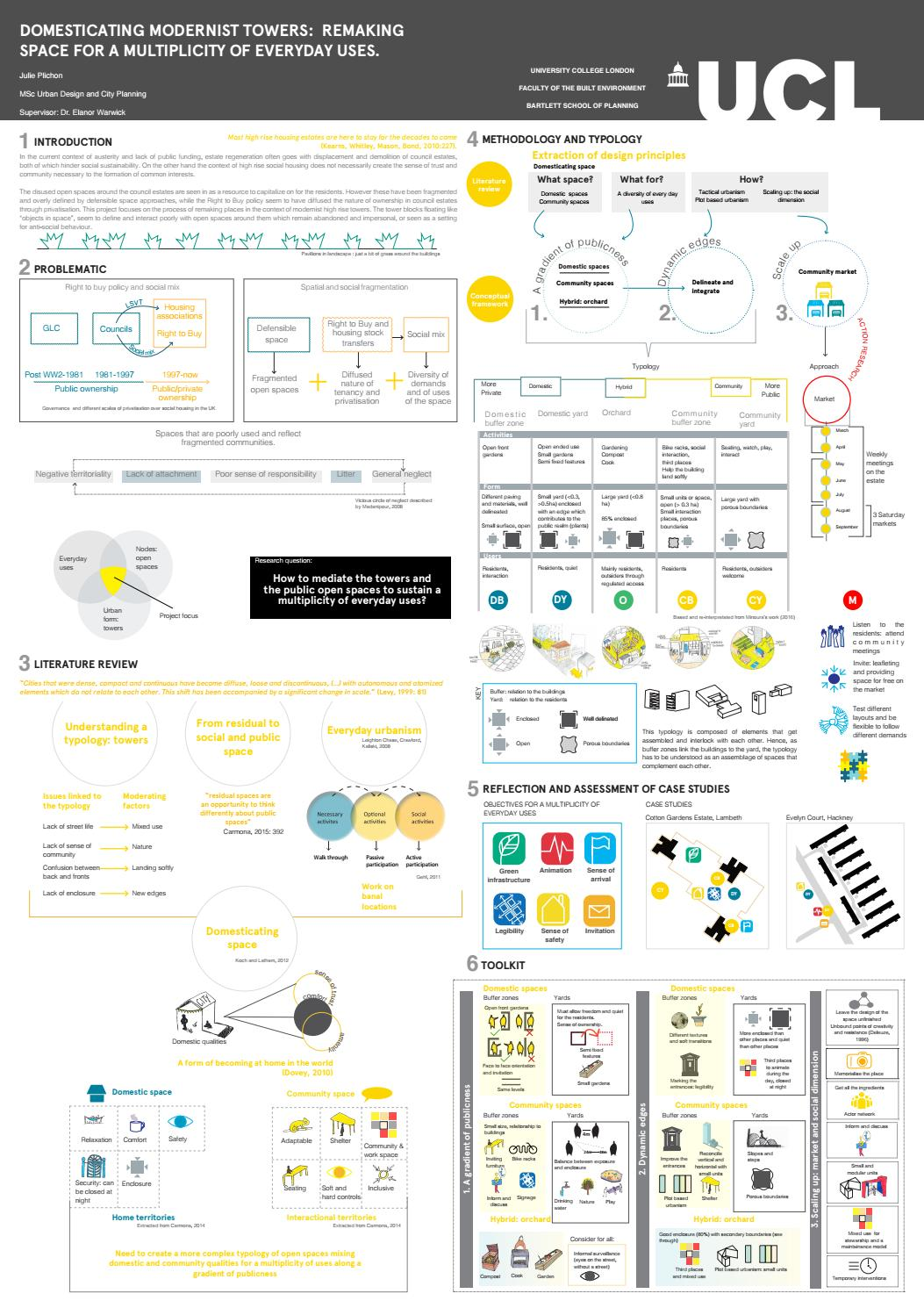 Major Research Project In Urban Design Poster By Julie Plichon Issuu